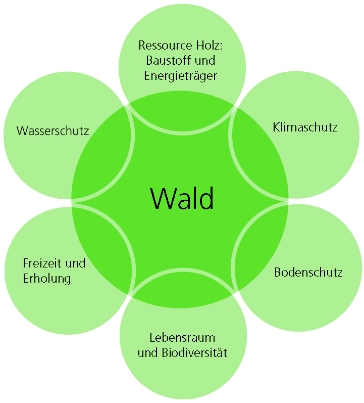 download Offentlichkeit und
